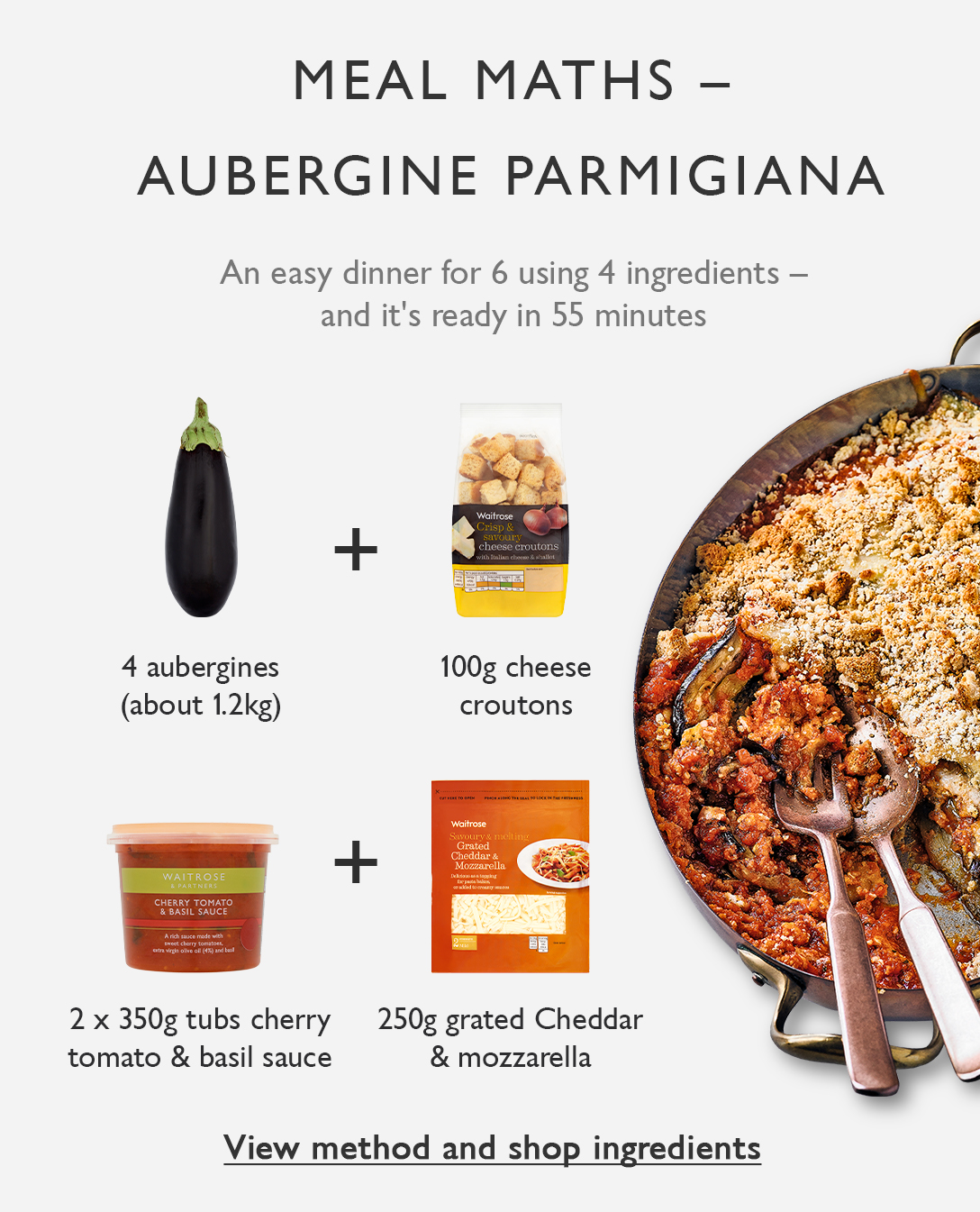 Meal maths - Aubergine parmigiana