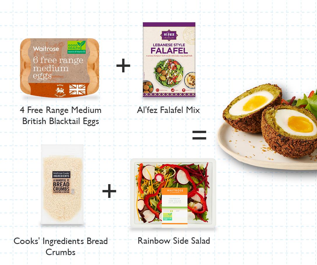 Meal Maths - Falafel scotch eggs