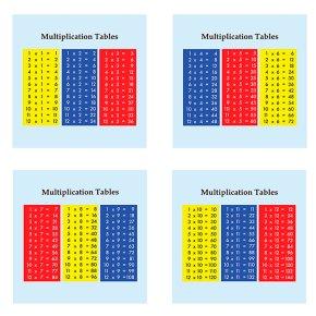 Multiplication Table Coasters