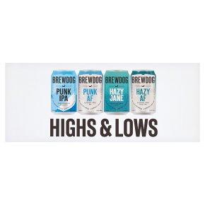 Brewdog Highs & Lows